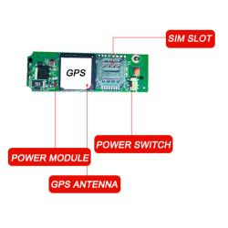 Telecom Base Site Battery GPS Anti-Theft System