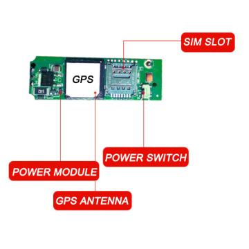 База сайта Telecom GPS батареи противоугонная система