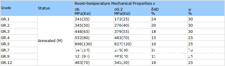 mechanical-properties