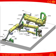 Chicken Manure Fertilizer Pellet Making Machine NPK Fertilizer Making Machine