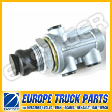 Truck Parts for Scania Directional Control Valve 1934903