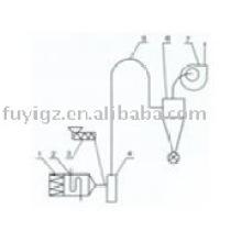 JG de flujo de aire secadora