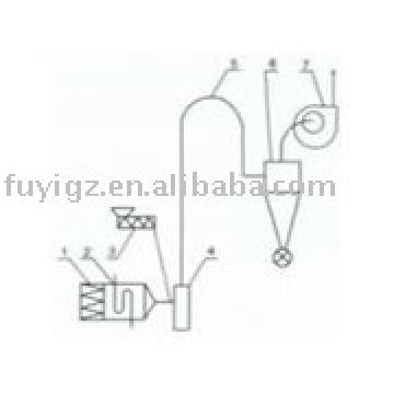 Máquina de secagem de fluxo de ar JG