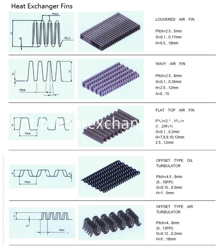 Heat exchanger fins