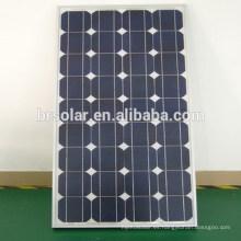 Fabricantes de paneles solares en China