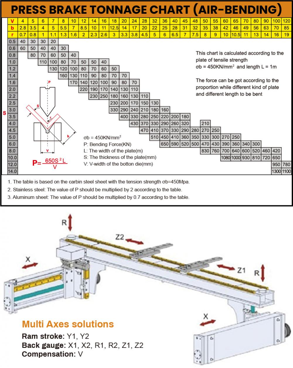 Hot sale bending machine