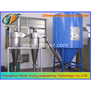 spray freeze drying