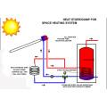 Wärmerohr-Vakuumröhrensolar-thermischer Heizungs-Kollektor