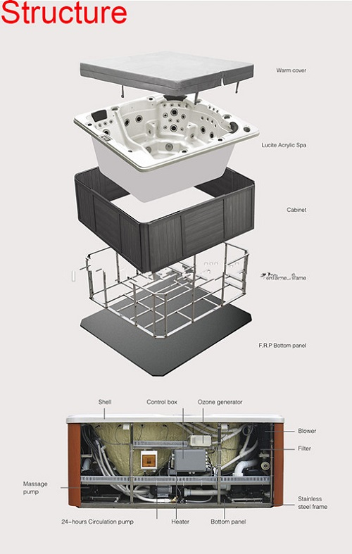 perfect hot tub