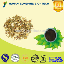 SunShine health products hot 2015 St. John's Wort Plant P.E. Powder for dredging liver & relieve depression