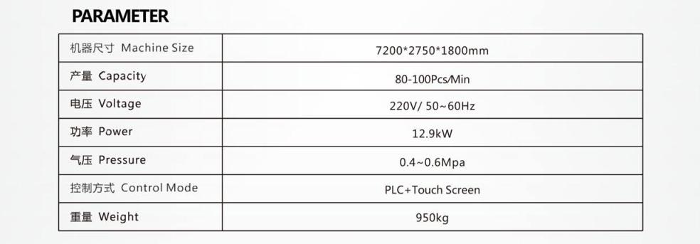 KF94 Mask Machine Parameter