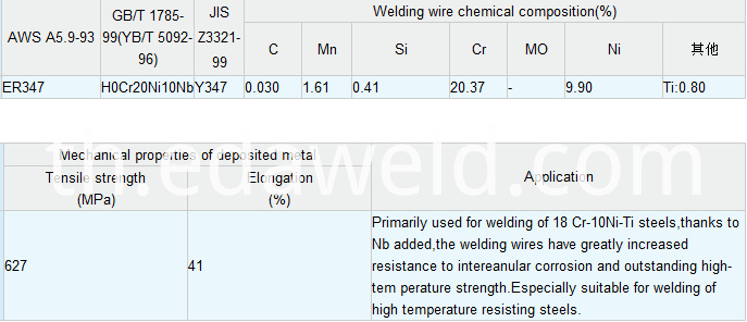 Stainless Steel Welding Wire ER347