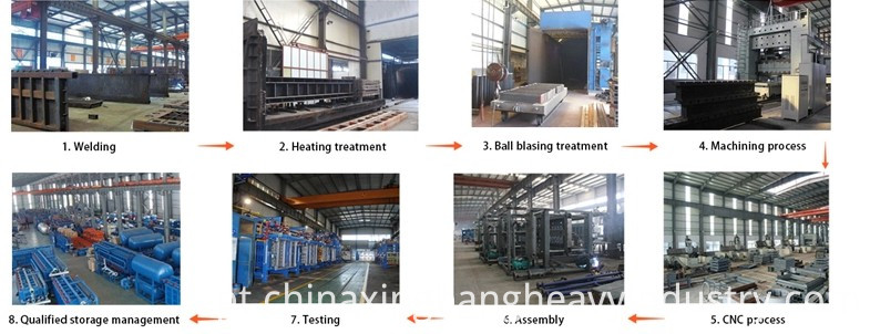 The Product Processing Of Polyurethane Spray Foam Machine