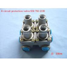Vannes de protection à quatre circuits