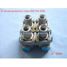 Válvulas de protección de cuatro circuitos