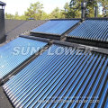 Direct flow solar collector