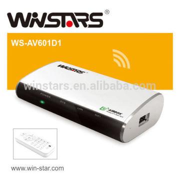 Wireless HD Airbox (WHDI), Wireless HDTV Media Player mit USB Schnittstelle
