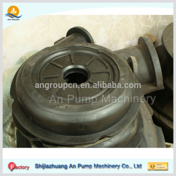 Throat Bush And Liner Of Slurry Pump