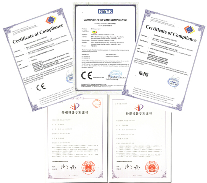 Certificate & Patents