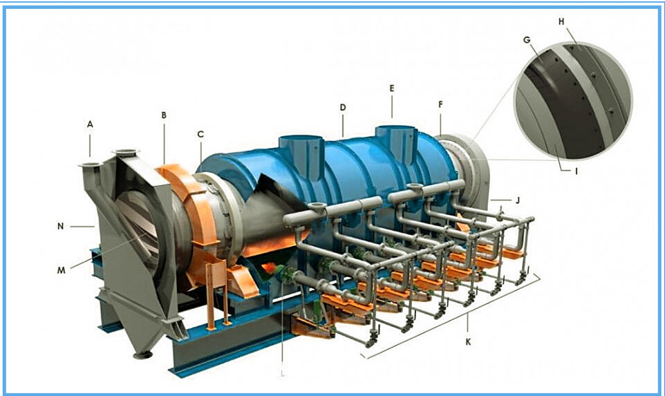 Rotary kiln for calcined dolomite structure