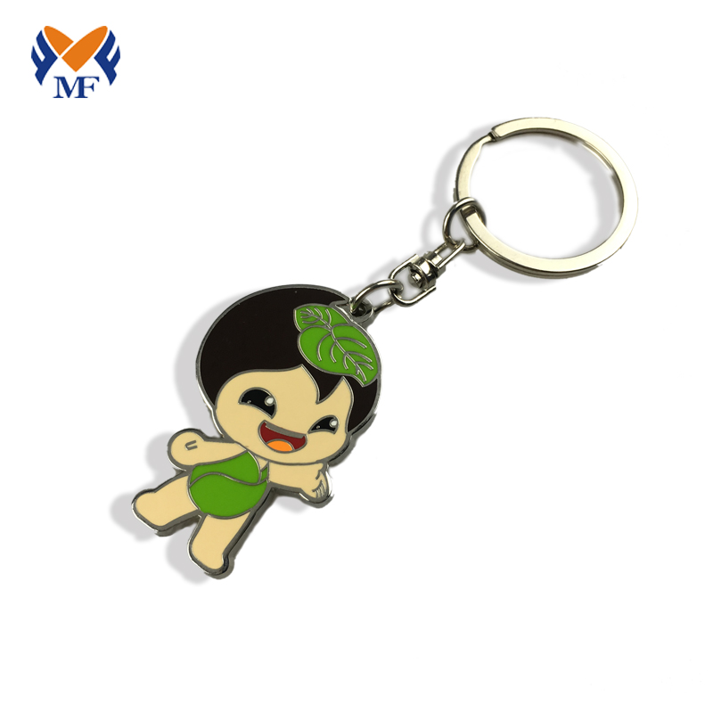 Keychain Gift Meaning