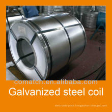 Hot-dip Galvanized Steel (GI: Zinc Coated Steel) DX51D