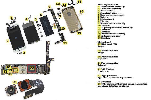 iPhone 6 plus parts