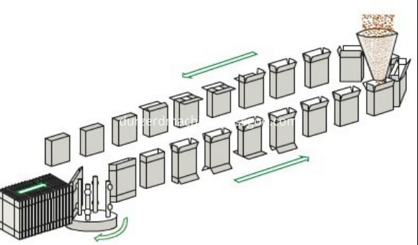 cartoner packaging machine