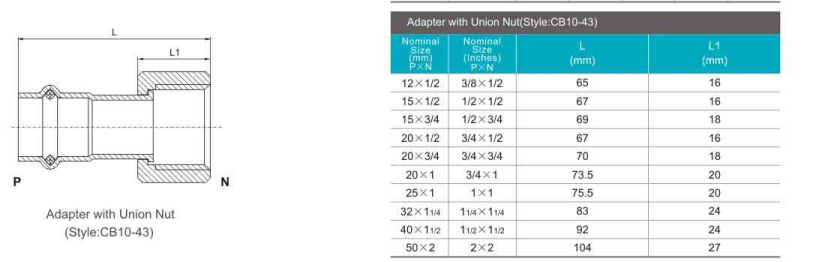 ADPTER UNION