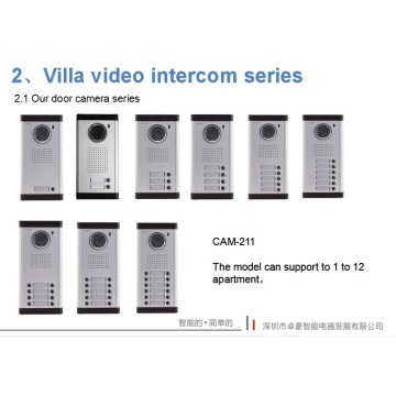 Appartamento Video Citofono Phone System