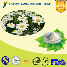 Natural Plant Extract Pyrethrum Extract for Animal Shampoos