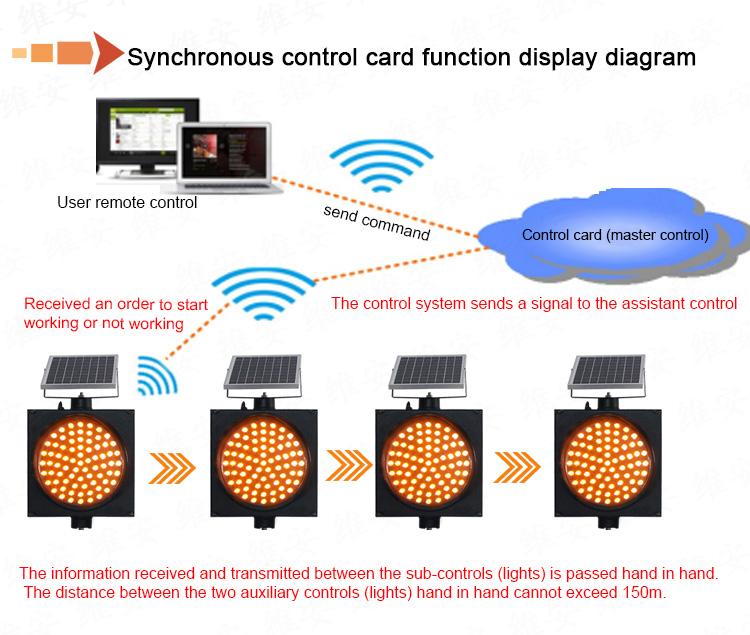 control card_01