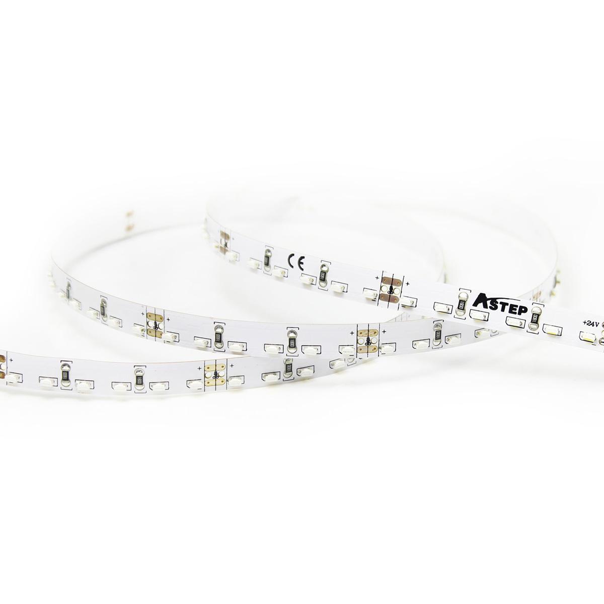LED Side View Ribbon