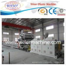 Chaîne de production en plastique de machine d'extrudeuse de feuille de billes d'imitation de PVC