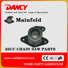 2500 chainsaw parts mainfold