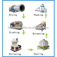 4-6t Sawdust Pellets Production Line with High Quality