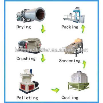 Línea de producción de pellets de aserrín de 4-6 t con alta calidad