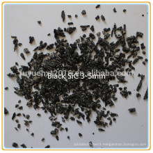 Black/Green Silicon Carbide/SiC usage