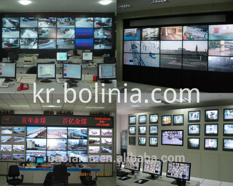 Bolinia monitor security monitoring