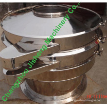 ZS Series Vibrating /vibro Screener sifter for pharmaceuticals industry