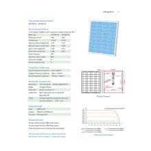 Panneau Solaire Gp-070p-36 Gp-065p-36