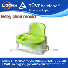 Fabricante plástico del molde del asiento del bebé en China