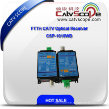 Récepteur optique FTTH CATV Csp-1010wd