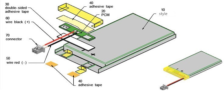 Li Po Battery Structure