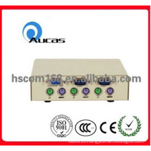 Aucas 2015 new KVM-3A Switch