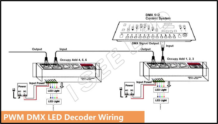 led decoder