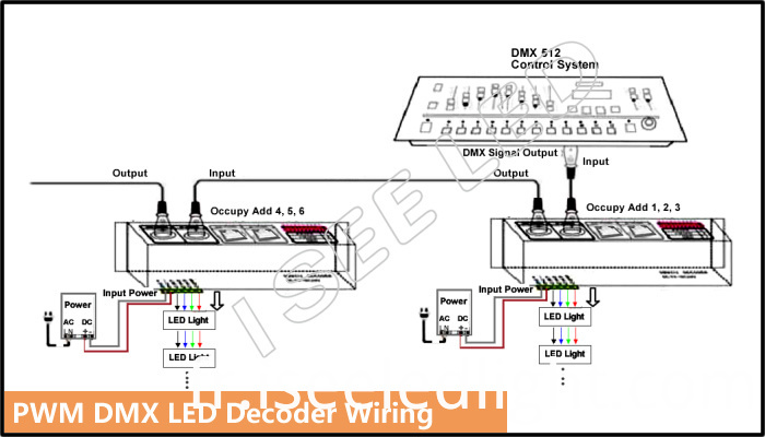 PWM dimming LED Controller