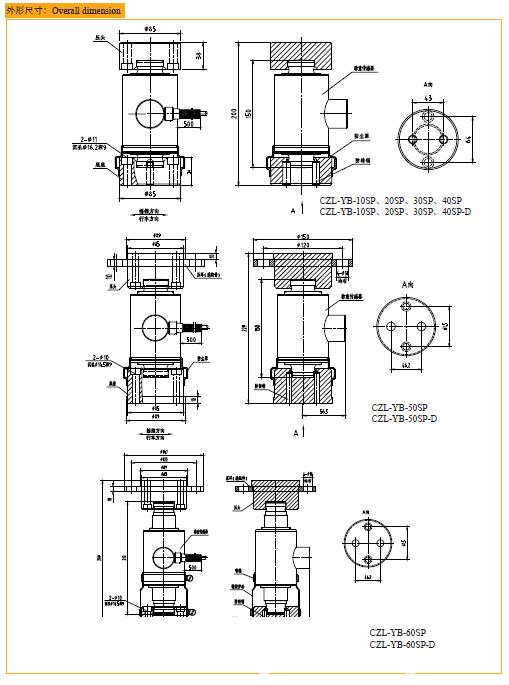 Drawing of CZL-YB-××SP(-D) Digital