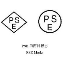 Japan PSE Mark