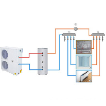 Polaris Series Heat Pump EVI System